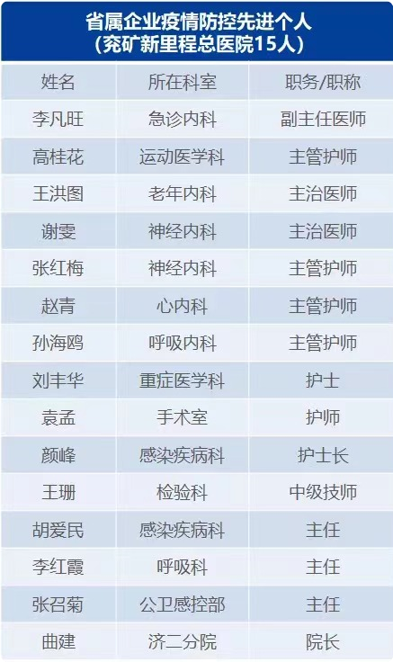 7 国资委2_副本.png